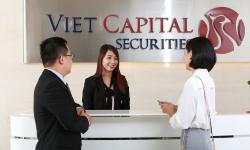 Vay vốn ngân hàng Bản Việt